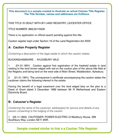 Land Registry Sold Property Search